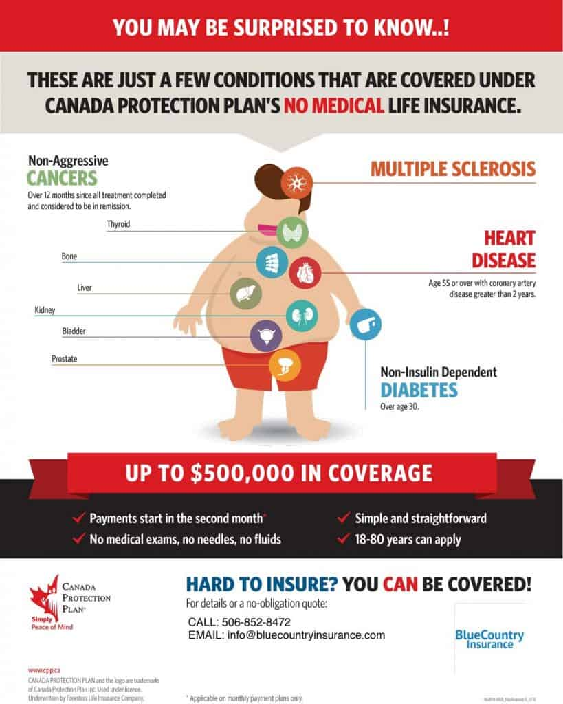 Canada Protection Plan life insurance