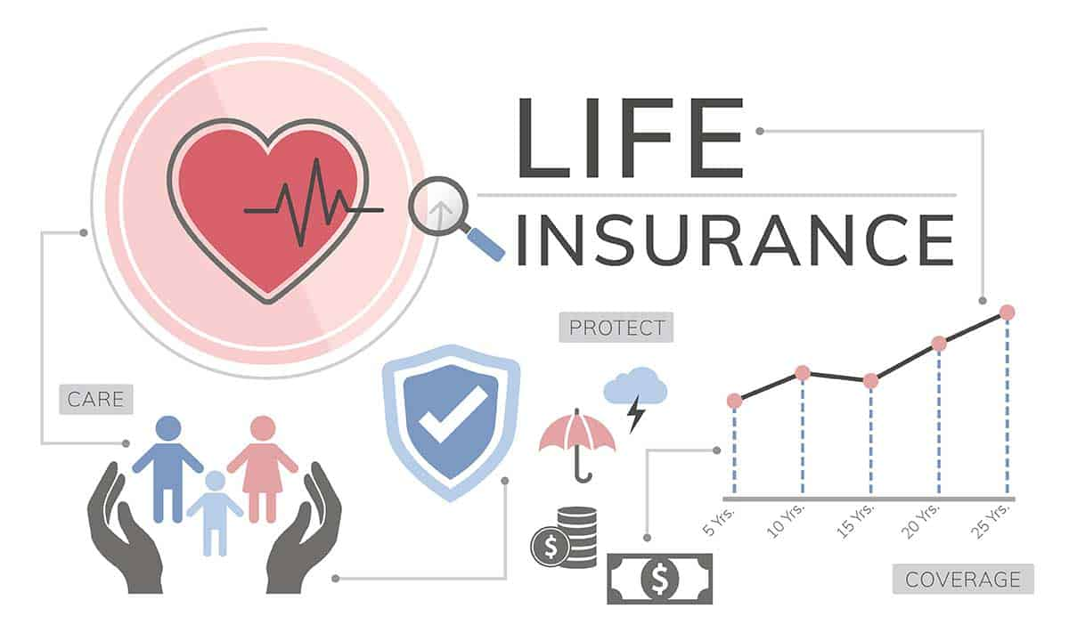 Halifax life insurance