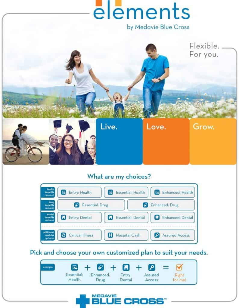 Elements by blue cross health insurance plan fredericton